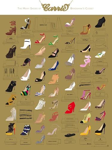 140220_carrie_bradshaws_shoes_02.jpg