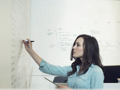 起業家たちも実践。決断前の「ひとり会議」が必要なワケ