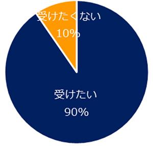 20180515_study_03