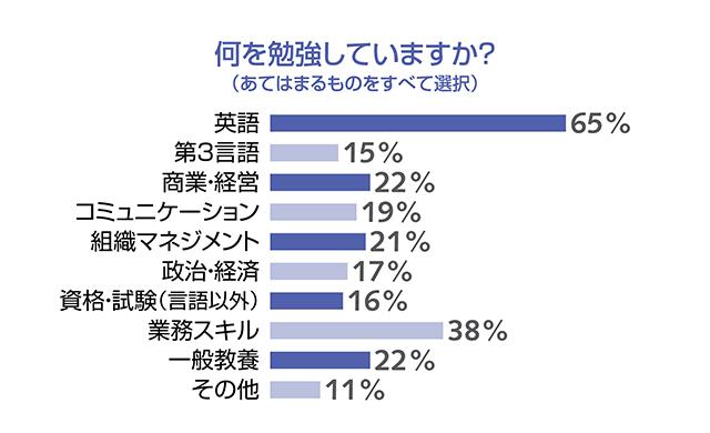 20180519_study_global-2