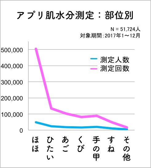 201080601_cafe_smcn_graph4