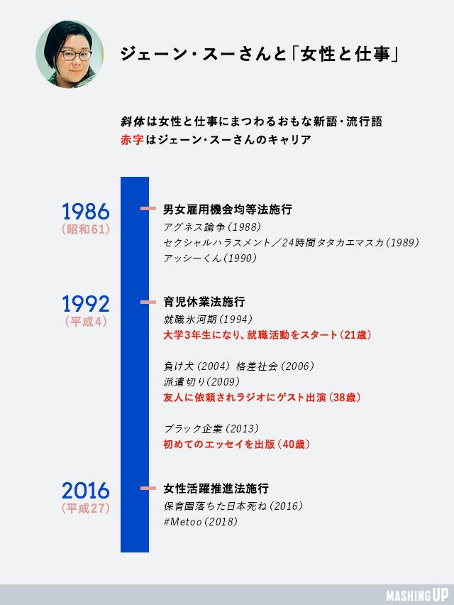 MU_chronology2
