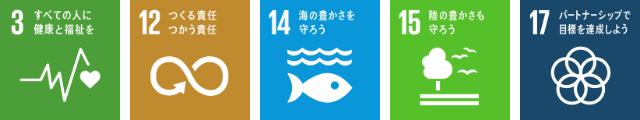 SDGs_goal_food