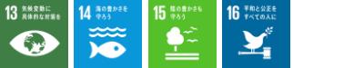 SDGsサイン(幅400)(2)