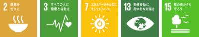 SDGsサイン(幅400)(3)