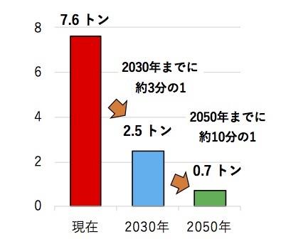 IGES_前半図1