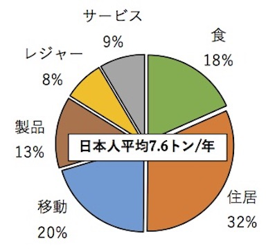 IGES_前半図2