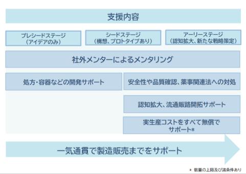 tokiwa_ap_support