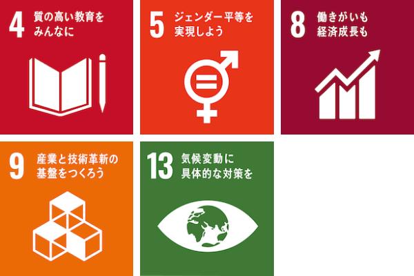SDGs ゴール4、5、8、9、13