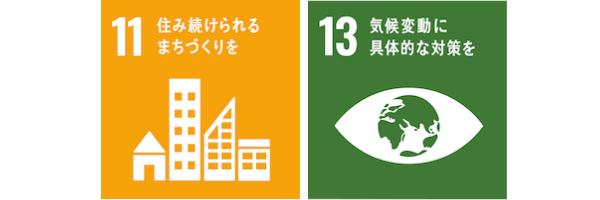 SDGs_