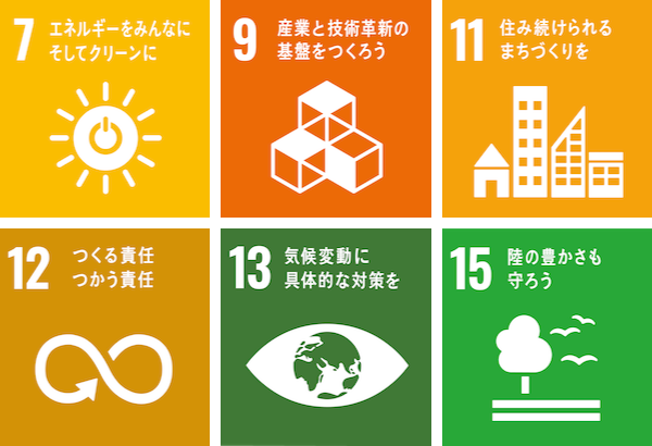 SDGs_4_6用のコピー