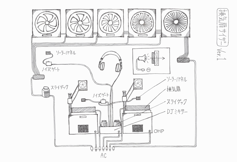 和田 永:失われた「換気扇」の叫びを電子音楽に変えるアーティスト