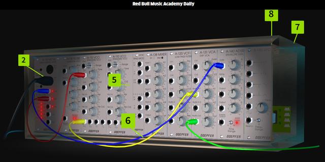 矩形波の母の姿を見よう。Red Bull Music Academyが3D CGで解説するモジュラーシンセ