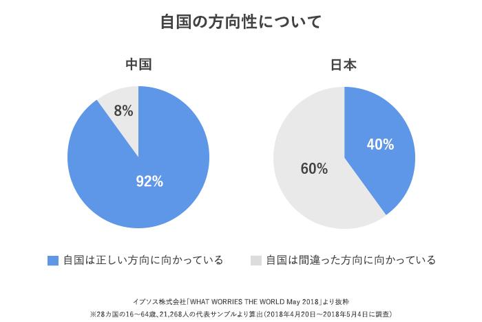 中国と日本の比較画像