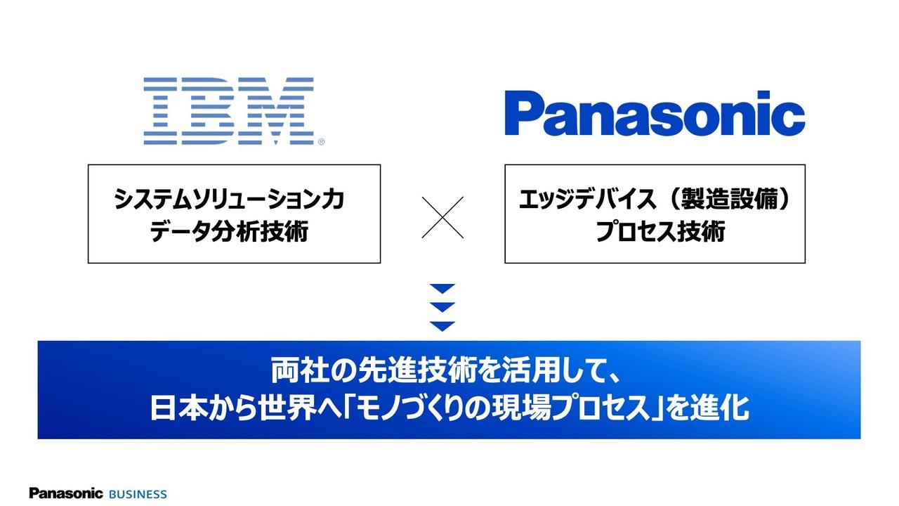 GEMBA_IBM_01-1