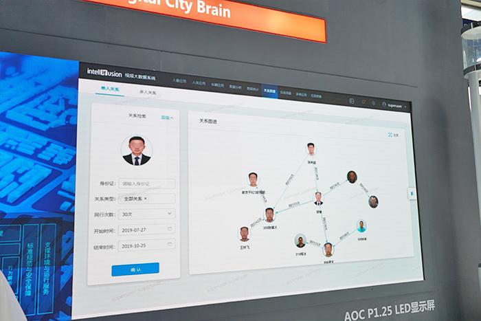 中国公共安全エキスポでのIntellifusion社の展示。スマート団地のソリューション。ターゲットが誰と行動をともにしていたのかという頻度から人間関係マップを作成