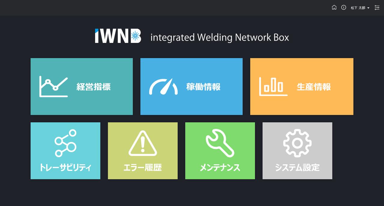 「iWNB」の管理画面