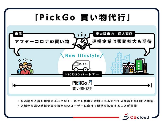 PickGo買い物代行の説明