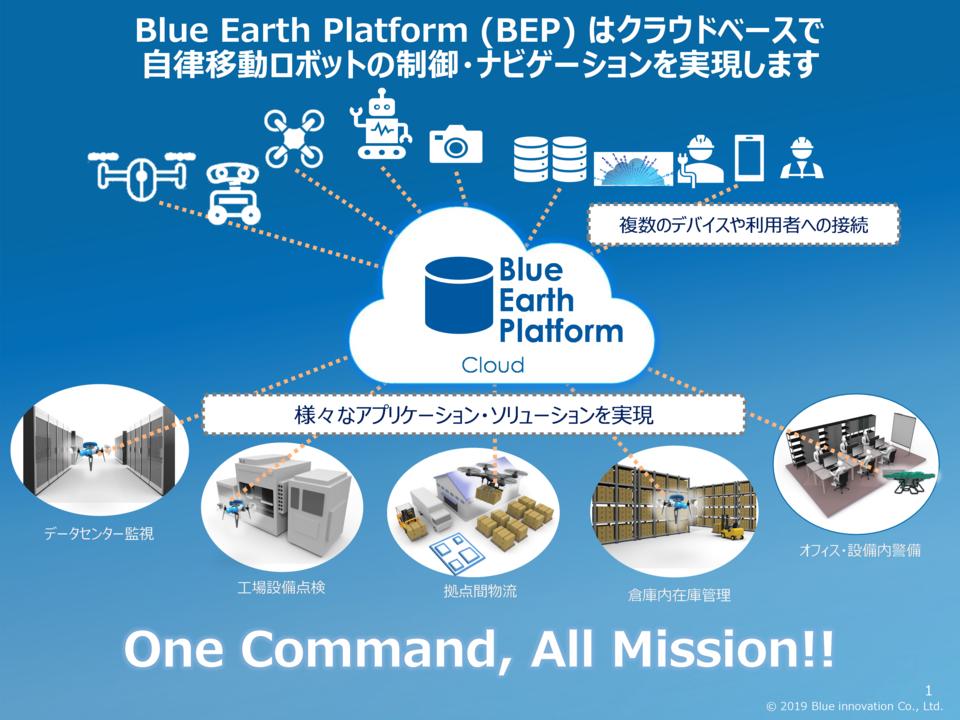 複数のドローンやロボットを一括管理・操作できる「Blue Earth Platform」(提供:ブルーイノベーション株式会社)