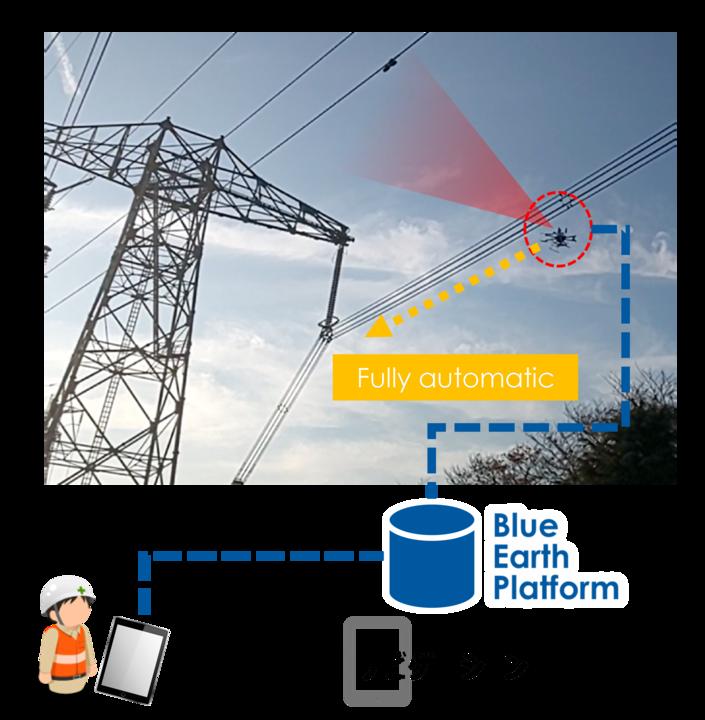 送電線点検ドローンの活用(提供:ブルーイノベーション株式会社)