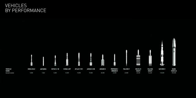 イーロン・マスクが火星移住計画発表 3