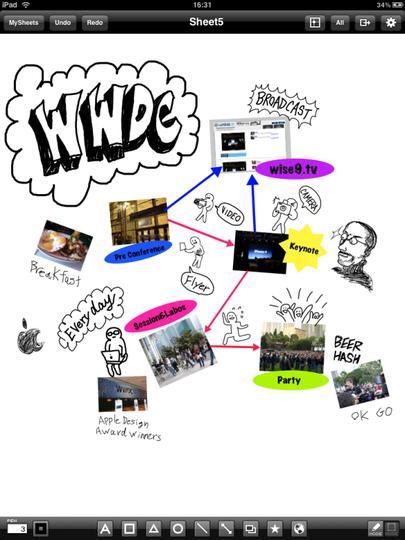 【サポーター記事 03】ビジュアルブックマークも便利! アイデアツール「Zeptopad プランナーノートfor iPad」