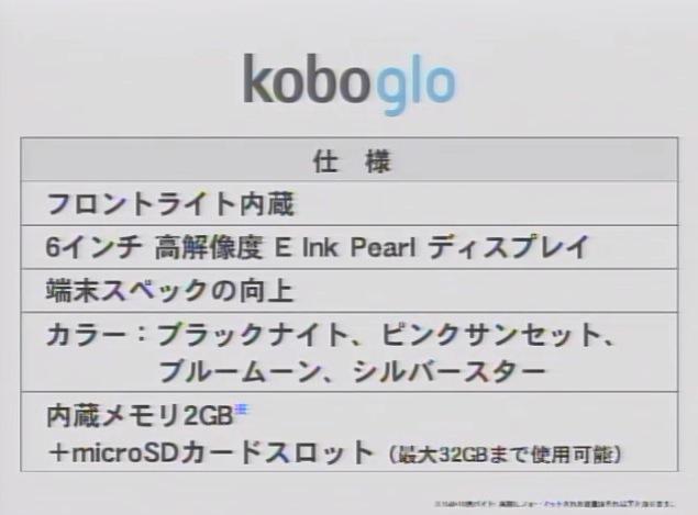 121101_kobo_lineup2.jpg