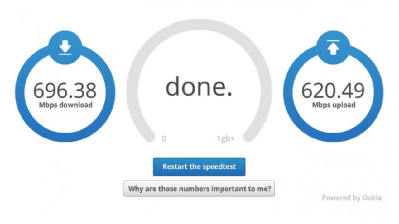 住民驚愕! 家庭向け光回線「Googleファイバー」実測値は下り700Mbps