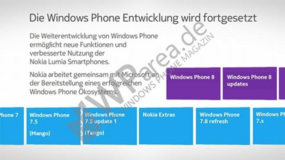 「Windows Phone 7は7.8以降もアップデート予定」ノキアがリーク