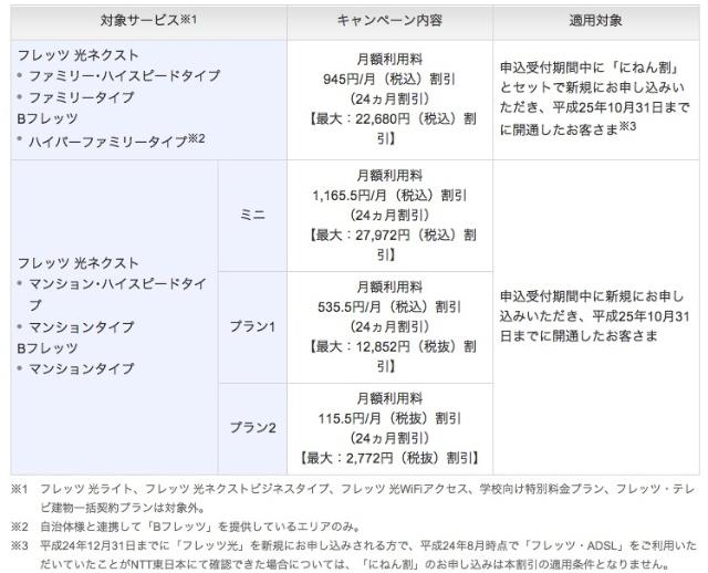 2012-11-22NTT01.jpg