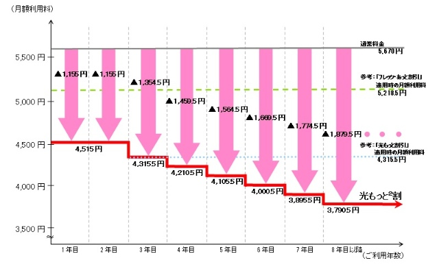 2012-11-22NTT02.jpg