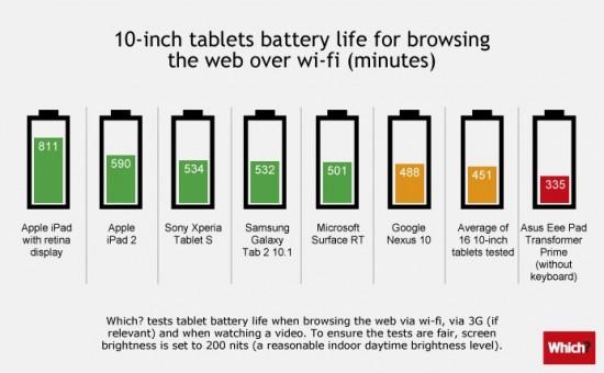 121207Tablets-battery-10.jpg