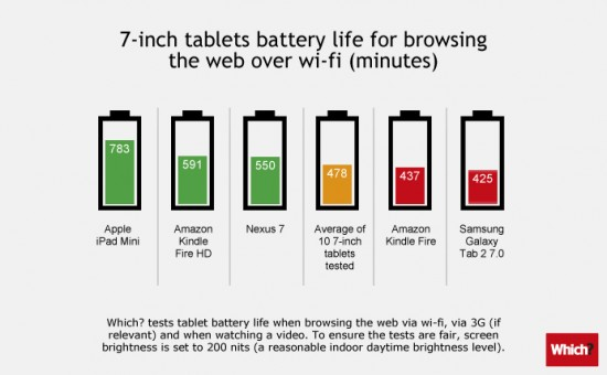 121207Tablets-battery-7.jpg