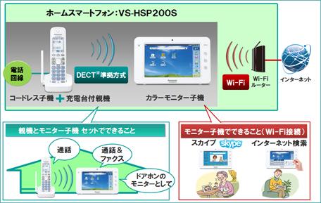 121221home_smartphone2.jpg