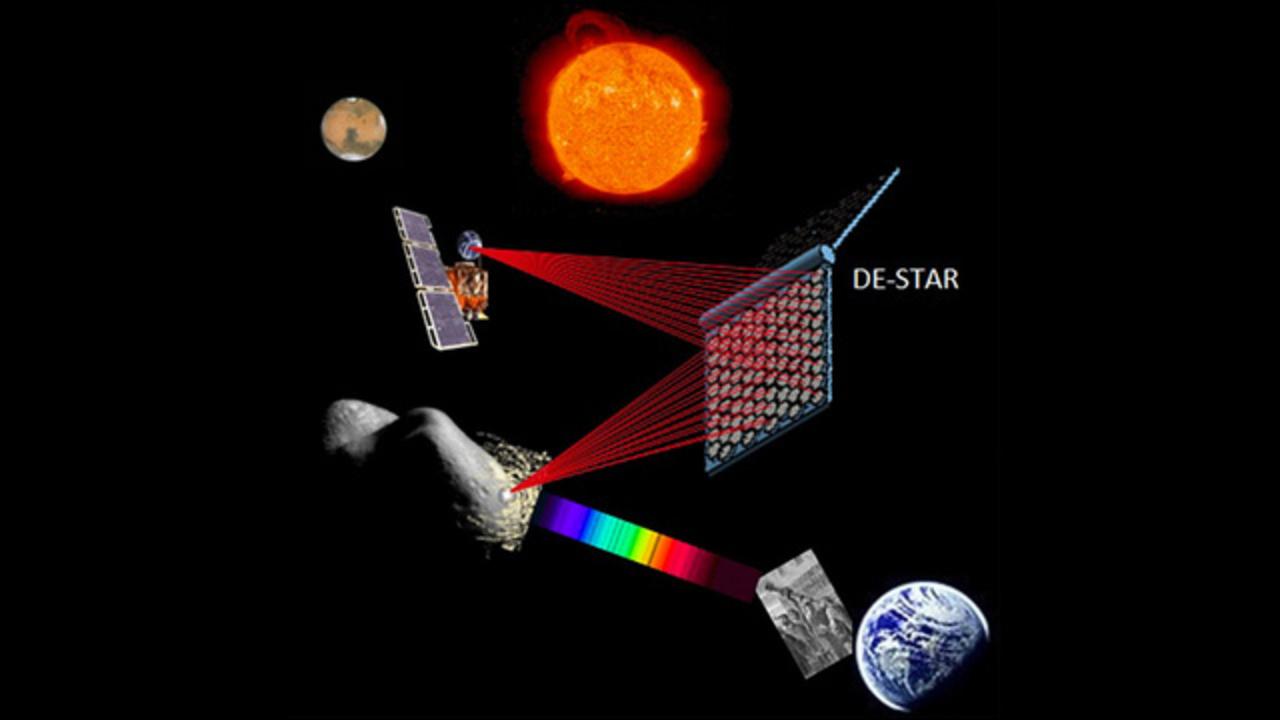 隕石衝突! の前に破壊できるシステム、準備中