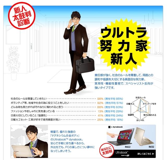 130225toshiba_shinjin3a.jpg