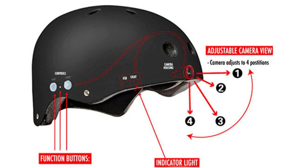 アクションカメラはもういらない、カメラ内蔵型ヘルメット