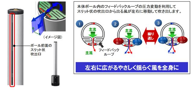2013-03-07sen01.jpg