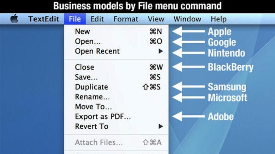 世界のテック企業をファイルメニューのコマンドに例えてみた