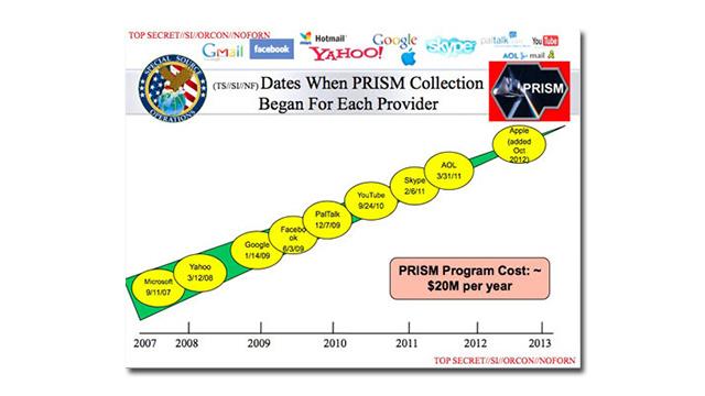 130606prism_chart.jpg