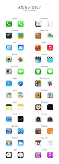 [ #WWDC2013 ]早く慣れておきたい人用。iOS 6とiOS 7のアイコンを比較した縦長画像