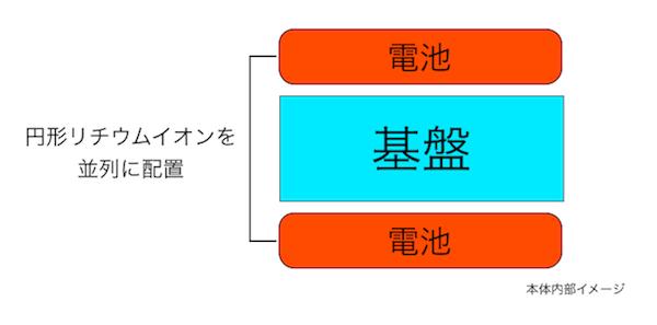 130625_pana_image.jpg