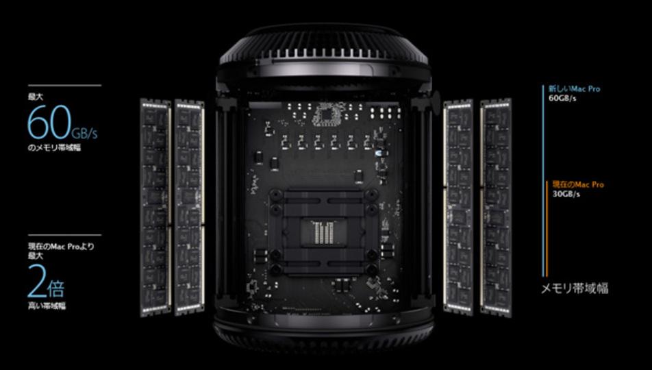 新型Mac Pro、あまりにも高性能すぎて日本ではスパコン扱いに!?