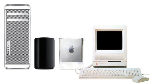 ところでMac Proの大きさってどれくらいなの?