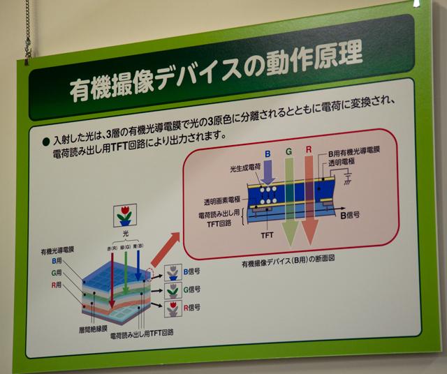NHK技研公開2013で見てきた次世代放送技術たち