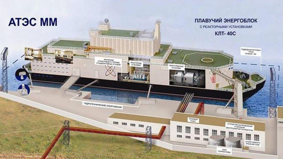 津波は海上原子力発電所で乗り切ればいいというロシア的発想(動画あり)