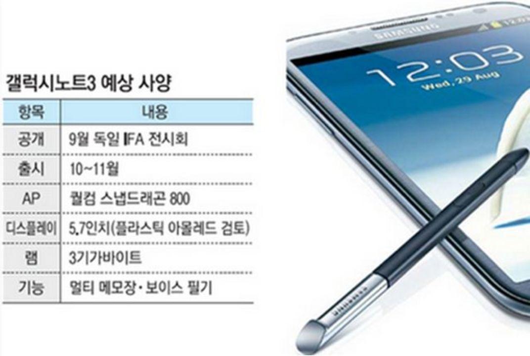 Galaxy Note IIIのスペックが流出。新機能も明らかになったよ!