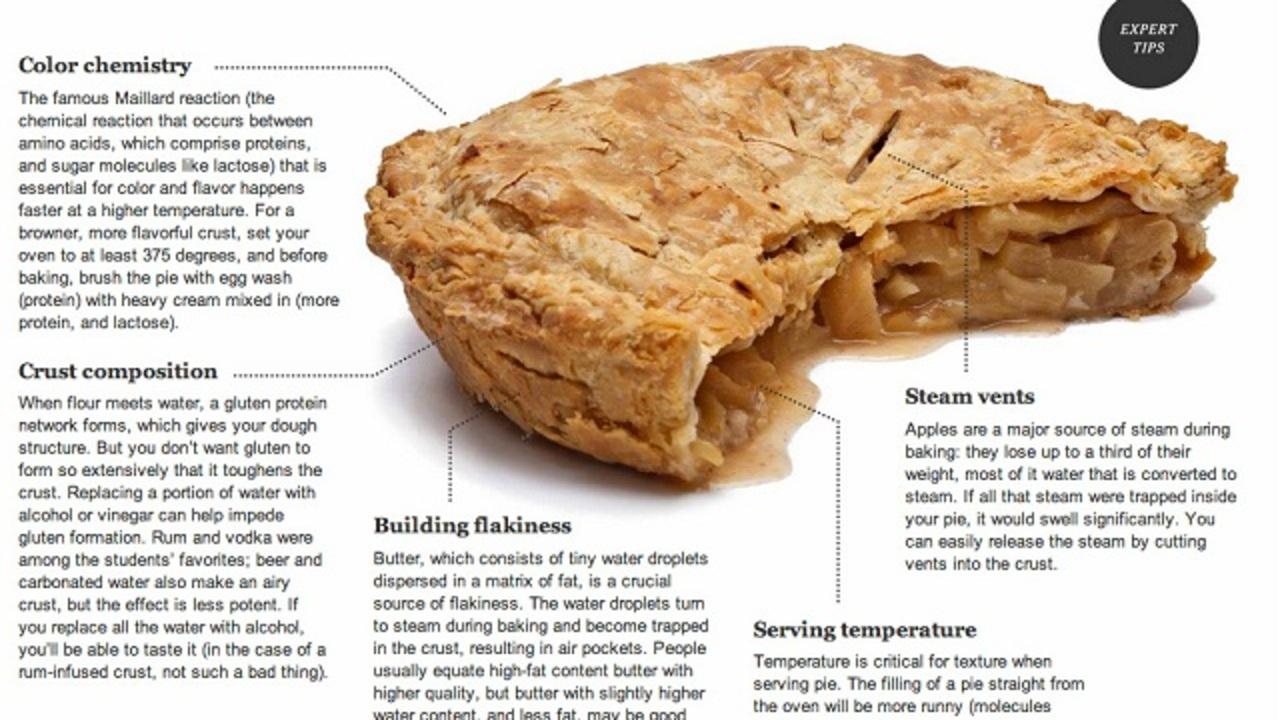 科学的に完璧なアップルパイを焼くポイント教えます。