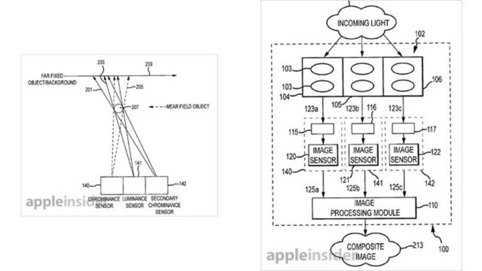 アップルの特許申請から推測、次世代カメラはセンサー3つ使いでより色がリアルに?