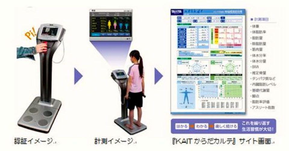 スゴイぞ神奈川工科大学! 学生証に健康管理機能を追加し、生徒の健康管理をサポート